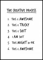 The Creative Process, Affiche