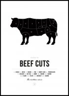 Beef Cuts, Poster